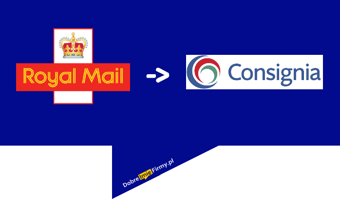 zmiana nazwy Royal Mail